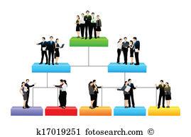 Hierarchy Clip Art EPS Images. 2,447 hierarchy clipart vector.