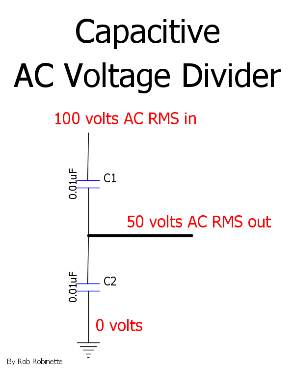 high frequency ac voltage clipart
