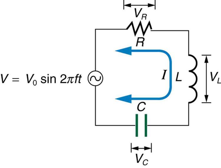 RLC Series AC Circuits.