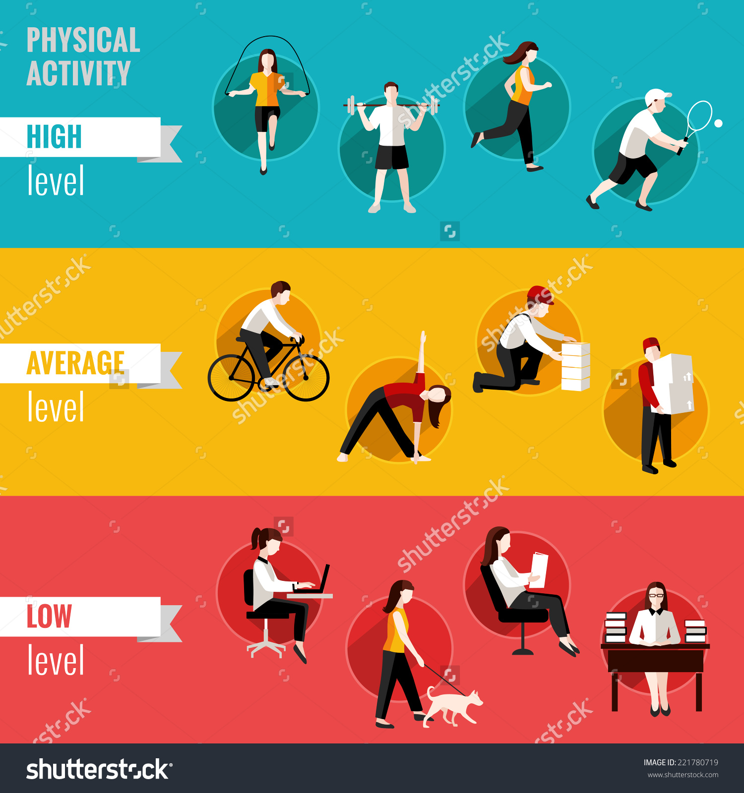 High Average Low Physical Activity Level Stock Vector 221780719.