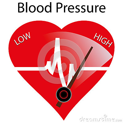 Blood pressure pictures clip art.