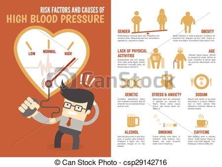 Vector Clip Art of risk factors and causes of high blood pressure.