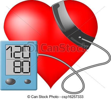 High blood pressure clipart.