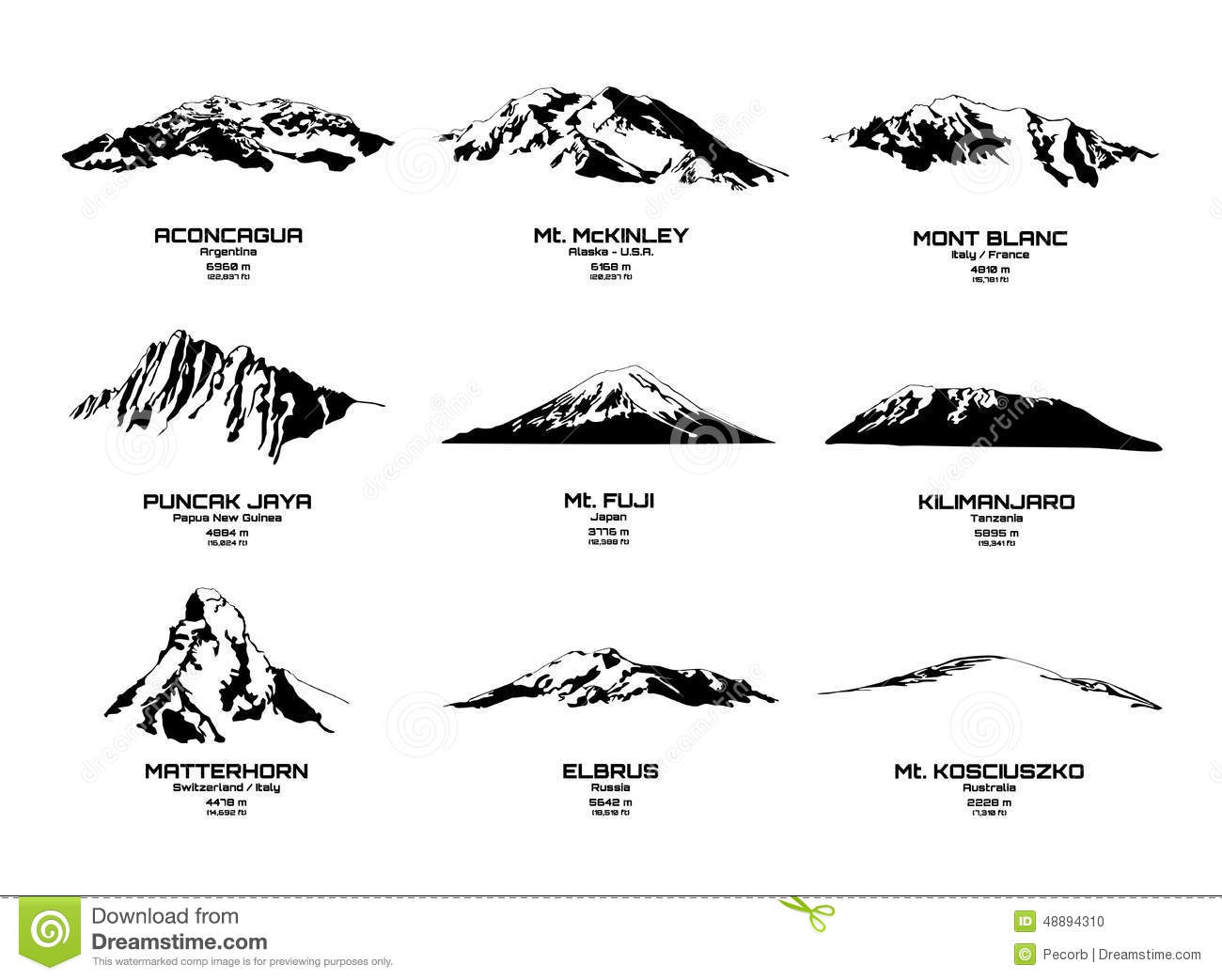 Outline Vector Illustration Of Highest Mountains Of Continents.