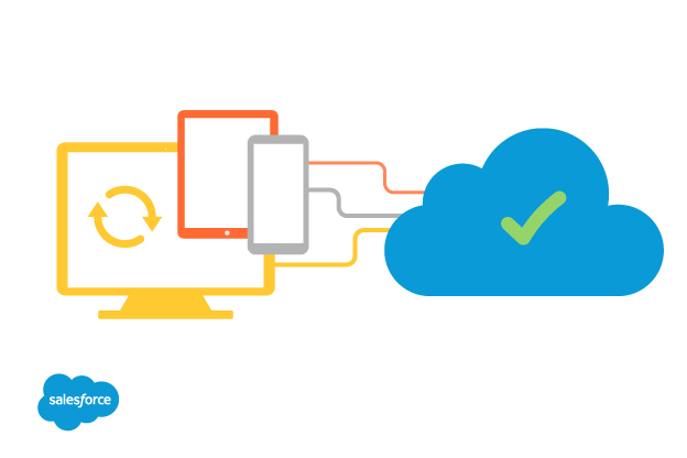 The 12 Benefits and Advantages of Cloud Computing.