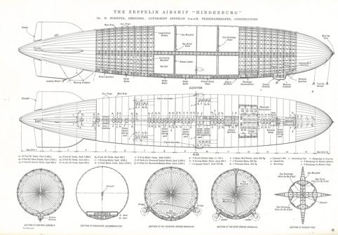 Line drawing of The Hindenburg airship.