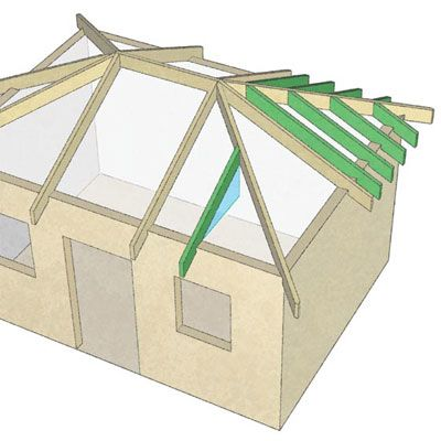 1000+ ideas about Hip Roof Design on Pinterest.
