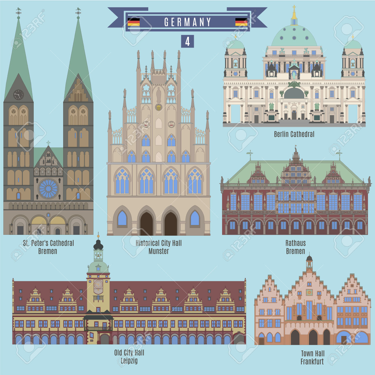 Famous Places In Germany: Historical City Hall, Munster; City.