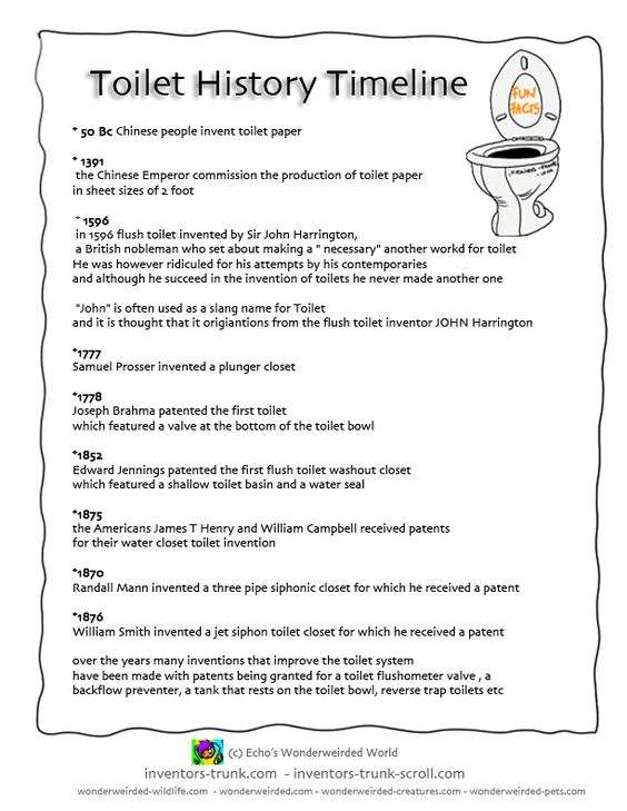 Toilet History Timeline,Wonderweirded History of the Toilet.