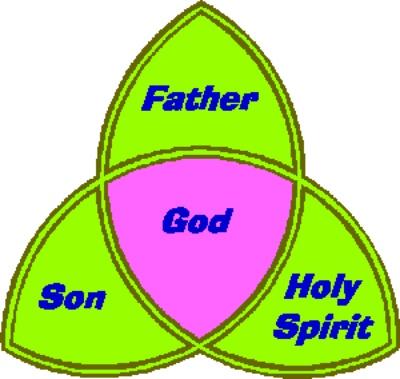 Holy Trinity Clipart.