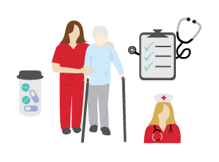 What is Home Care and What are the Different Types?.