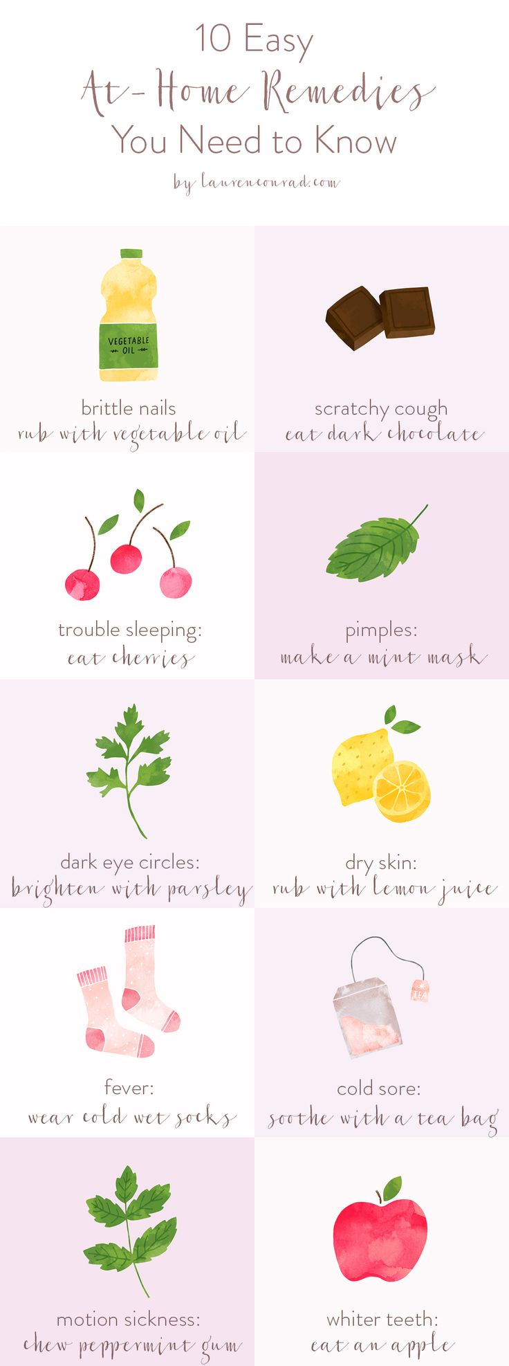 1000+ ideas about Hair Home Remedies on Pinterest.
