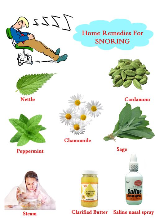 1000+ ideas about Snoring Remedies on Pinterest.