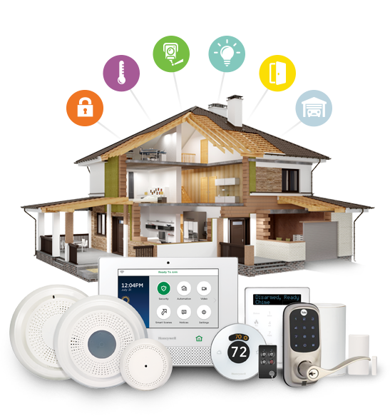 Ritter Communications Introduces New Automated Home Security System.