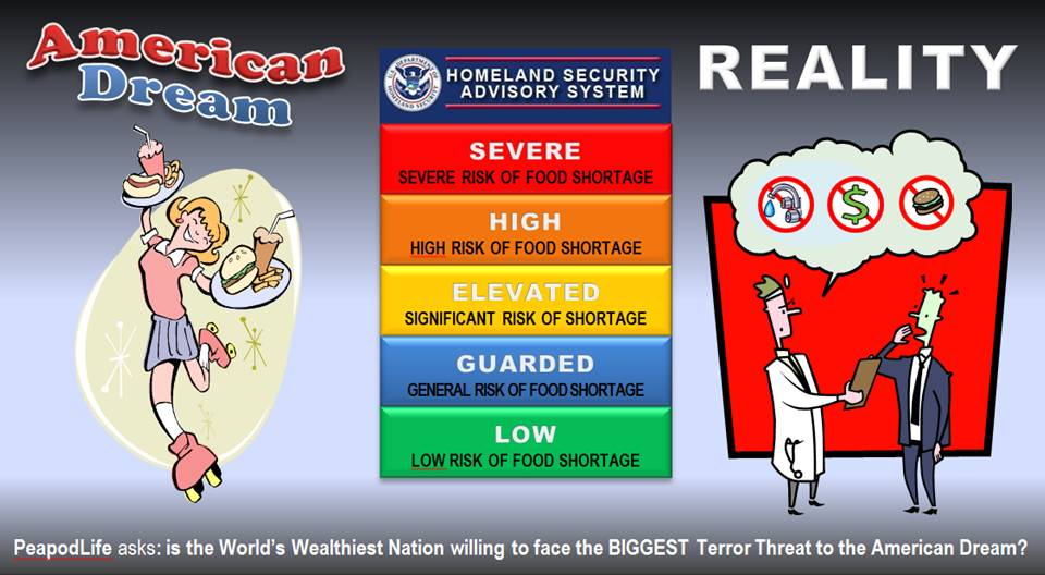 PeapodLife: Food Security: The REAL Homeland Security.