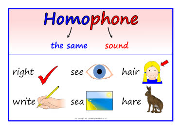 Homophones clipart 7 » Clipart Station.