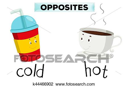 Opposite words for cold and hot Clipart.