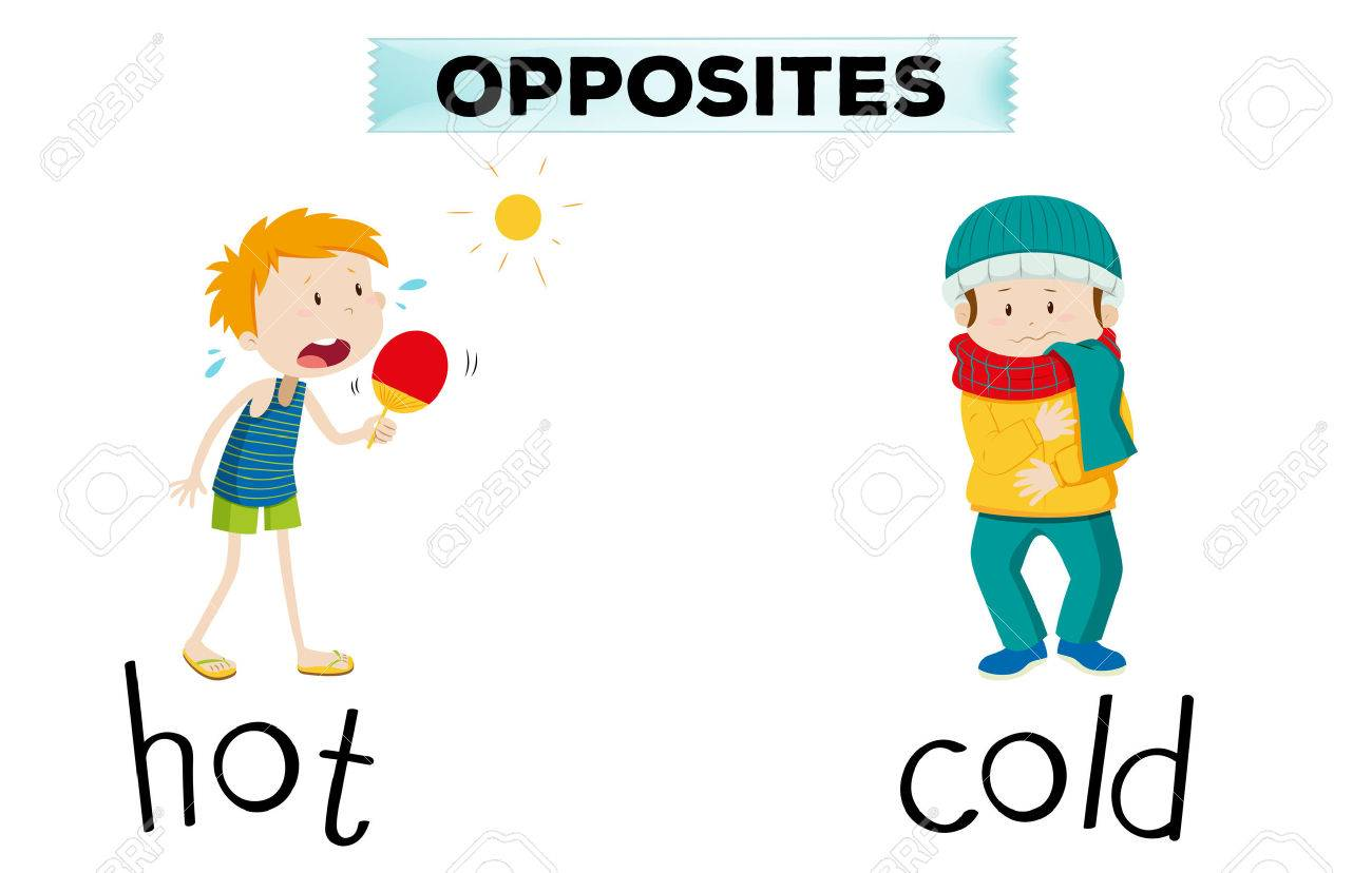 Opposite words for hot and cold illustration.
