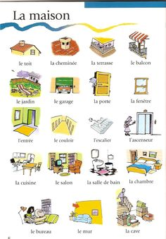 maison First thousand words in French.