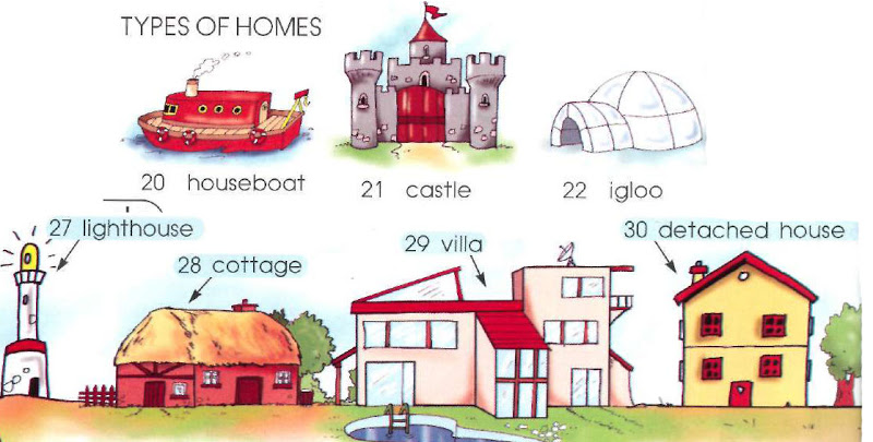 TYPES OF HOUSING AND COMMUNITIES.
