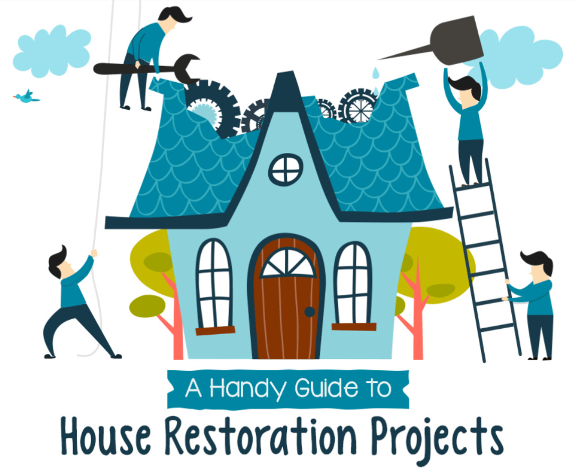 INFOGRAPHIC: A HANDY GUIDE TO HOUSE RESTORATION PROJECTS.