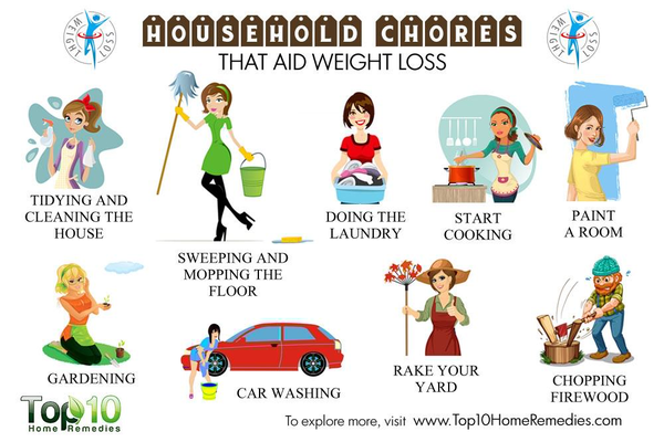 Free Household Chores Clipart.