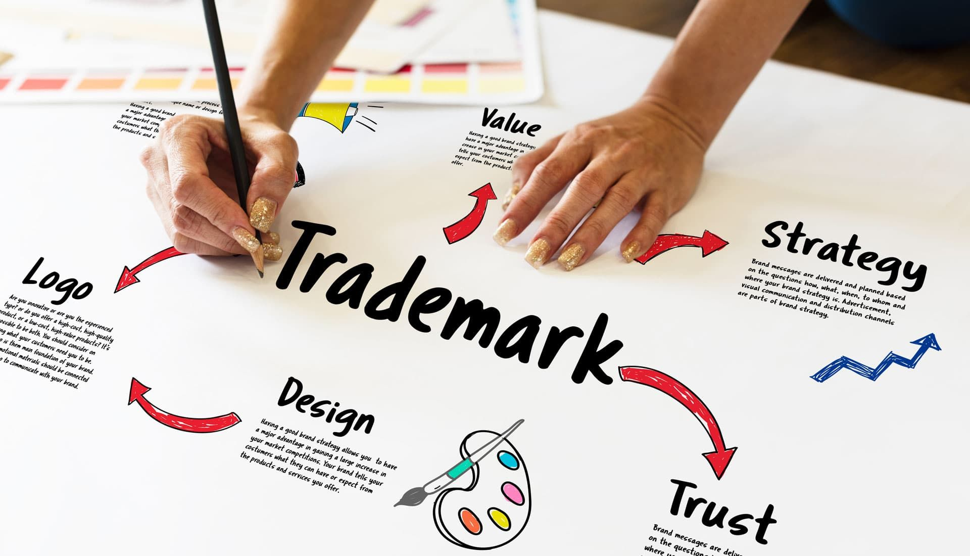 Trademark Registration Guide For Beginners.
