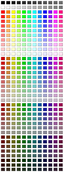 LibreOffice Color Palette « Practica Technical.