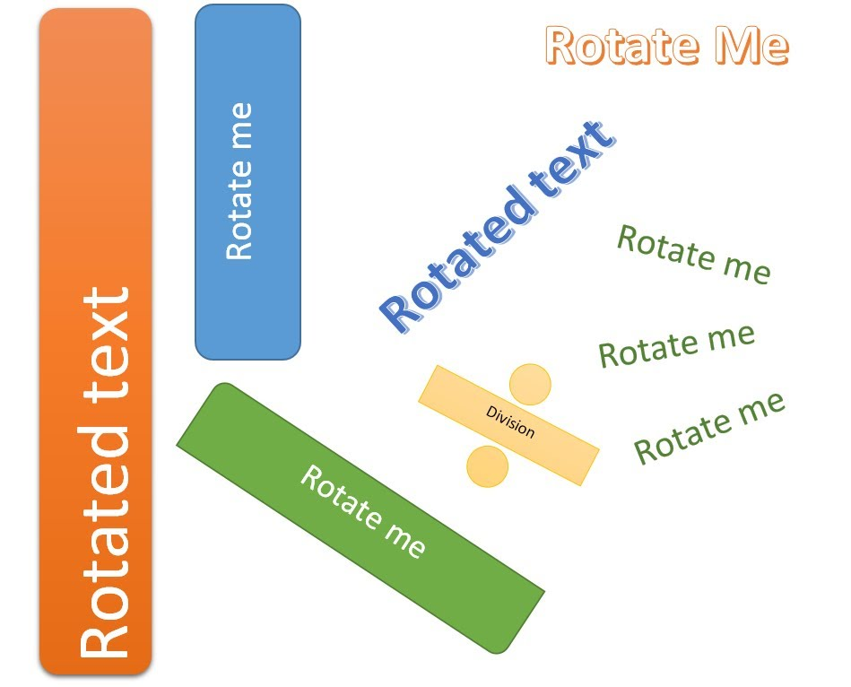How to Rotate Text in Microsoft Word.