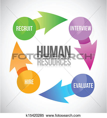 Clip Art of Human Resources employee hiring people k14760277.