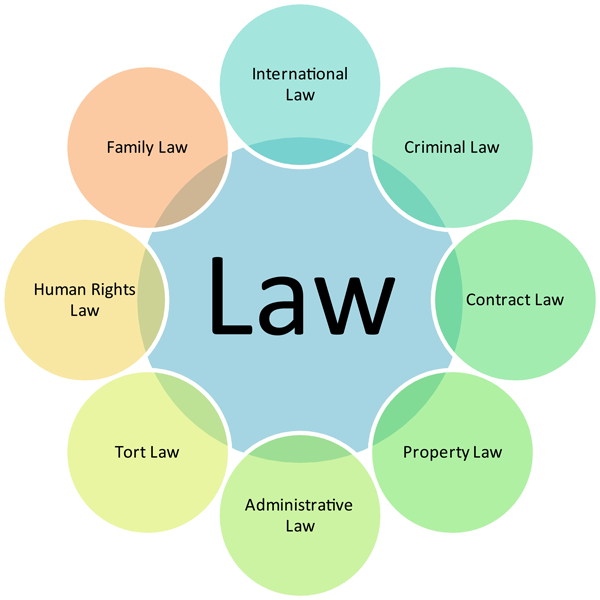 Hin Legal Services Hua Hin Lawyer English Speaking Lawyer Thailand.