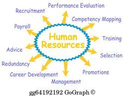 Human Resources Clip Art.