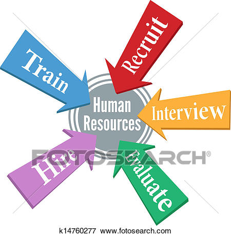 Human Resources employee hiring people Clip Art.