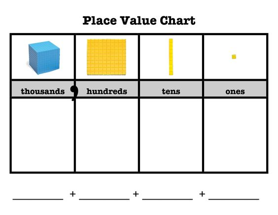 Place Value Hundreds Chart Clipart.