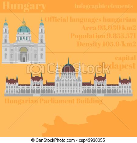 Clipart Vector of Hungarian City sights in Budapest. Hungary.