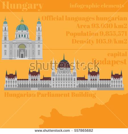 Hungarian.