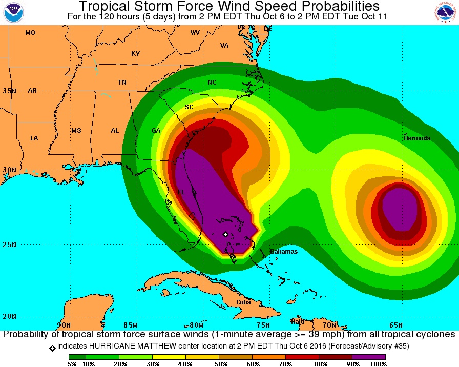 Extremely Dangerous' Hurricane Matthew Just Offshore of Florida.