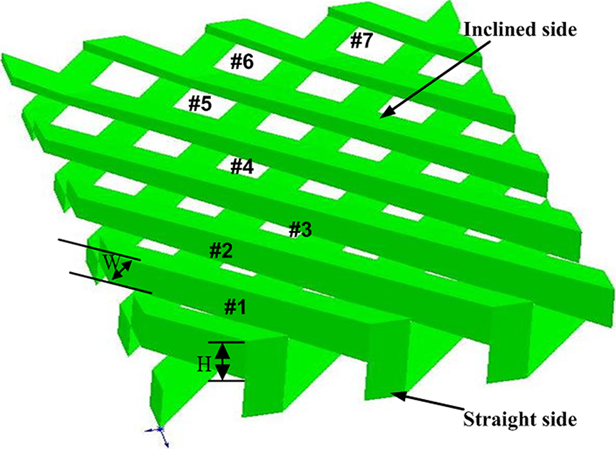 Heat Transfer Enhancement and Thermal Performance of Lattice.