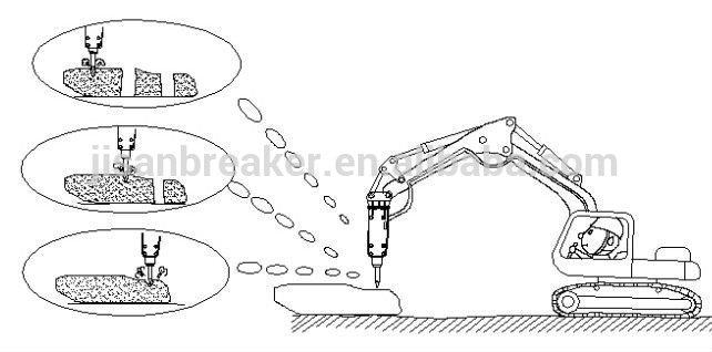 Jcb Hydraulic Rock Breaker,Hydraulic Rock/jack Breaker Hammer For.