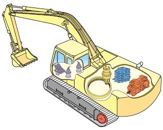Hydraulic Excavators.