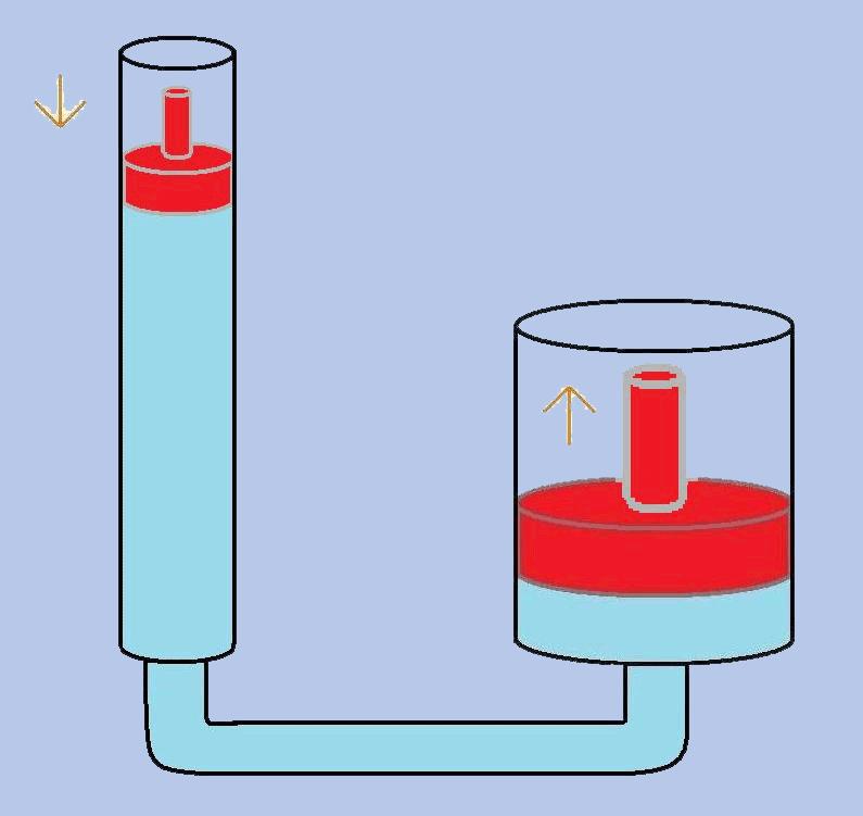 Hydraulic System Clipart