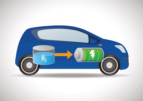 Fuel Cell Car Clipart.