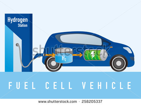 Hydrogen Fuel Cell Stock Images, Royalty.