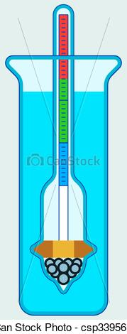 Clip Art Vector of Hydrometer.