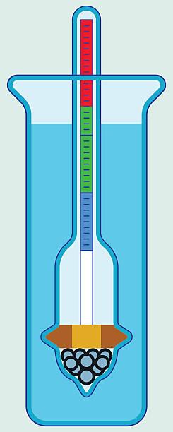 Hydrometer Clip Art, Vector Images & Illustrations.