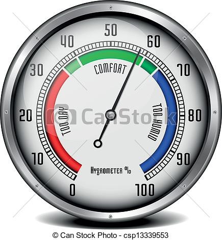 Clipart Vector of Hygrometer.