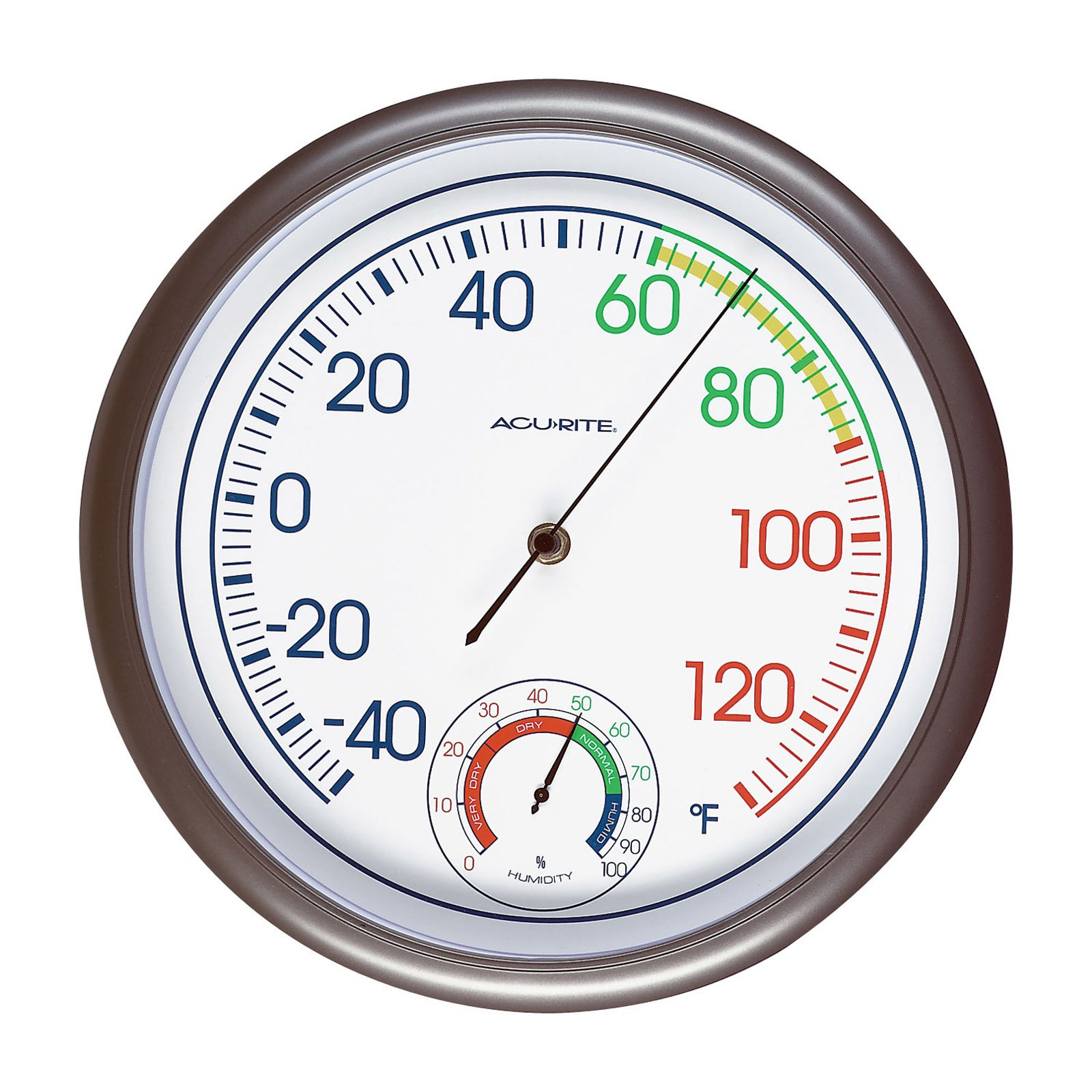 Chaney Colorful Thermometer and Hygrometer.