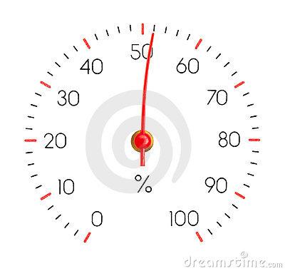 Hygrometer Shows Moisture 51% Stock Photos.