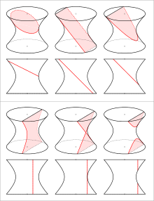 Hyperboloid clipart #15