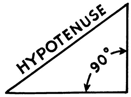 Hypotenuse clipart #14